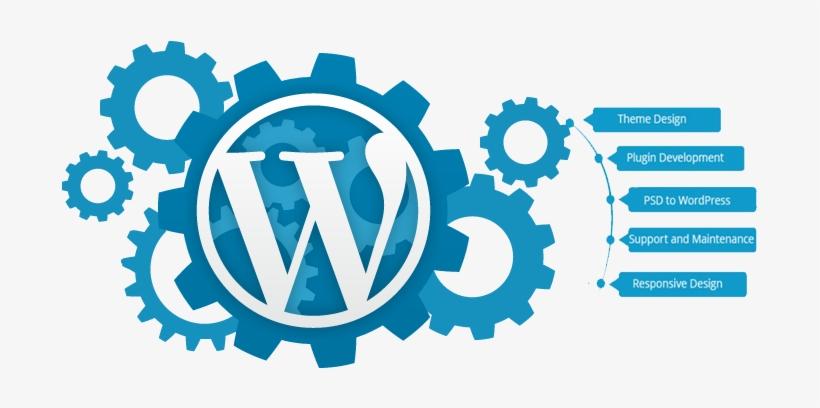 Wordpress site creation
